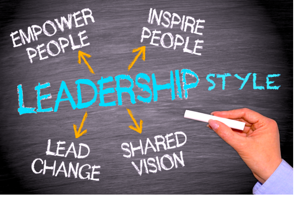 Golemans-leadership-styles