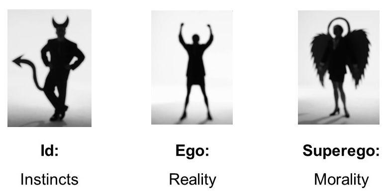 id-ego-superego2.jpg