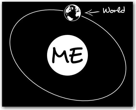 worldrevolvesaroundme.jpg