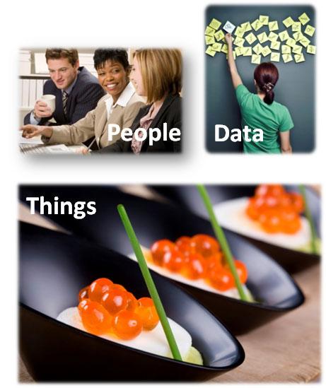 people_data_things.jpg