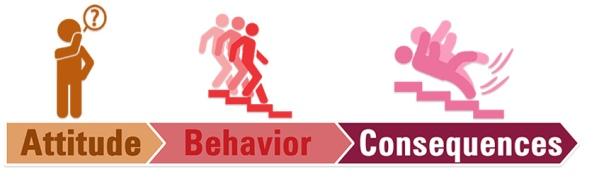 behavior-based-safety