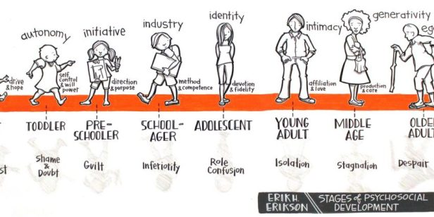 Eriksons-8-Stages-Of-Personality-Development-850x425.jpg